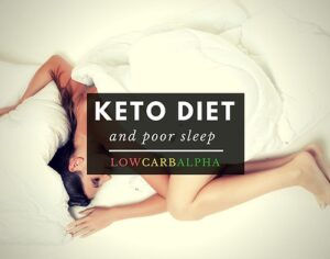 To describe the meaning of Keto Diet