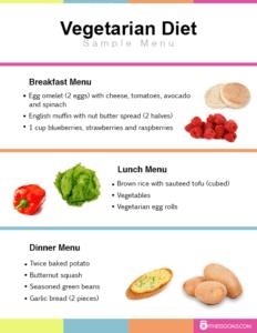 vegan foods to intake