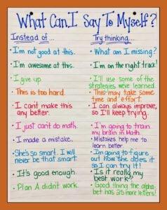 Positive Self Talk Exercises