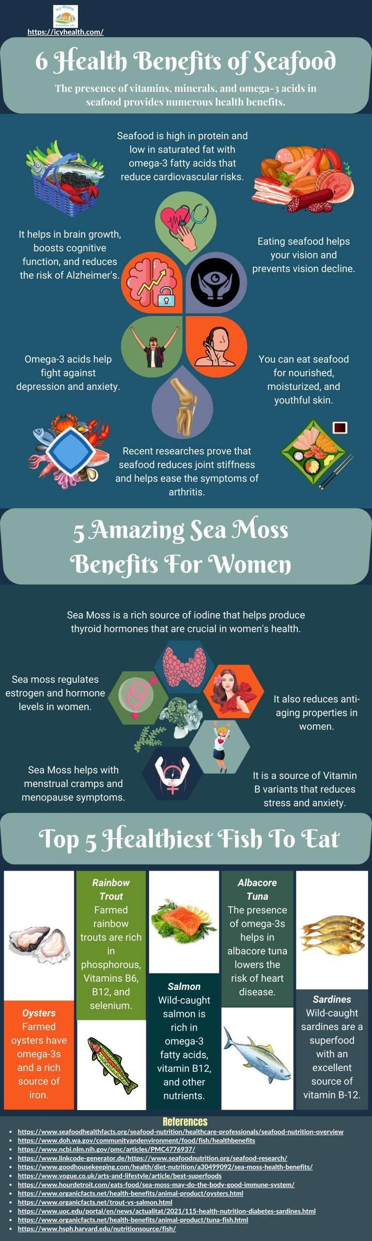https://icyhealth.com/15-wonderful-sea-moss-benefits-for-men/