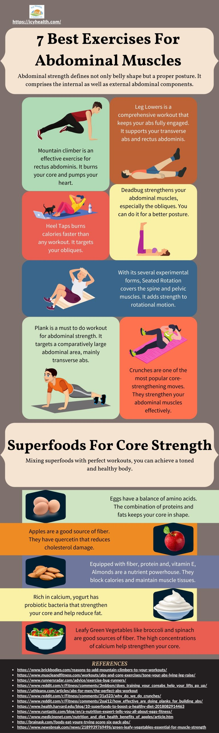 7 Best Exercises For Abdominal Muscles