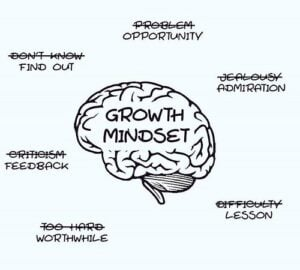 What is growth mindset