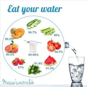 Hydrating foods boost digestive health