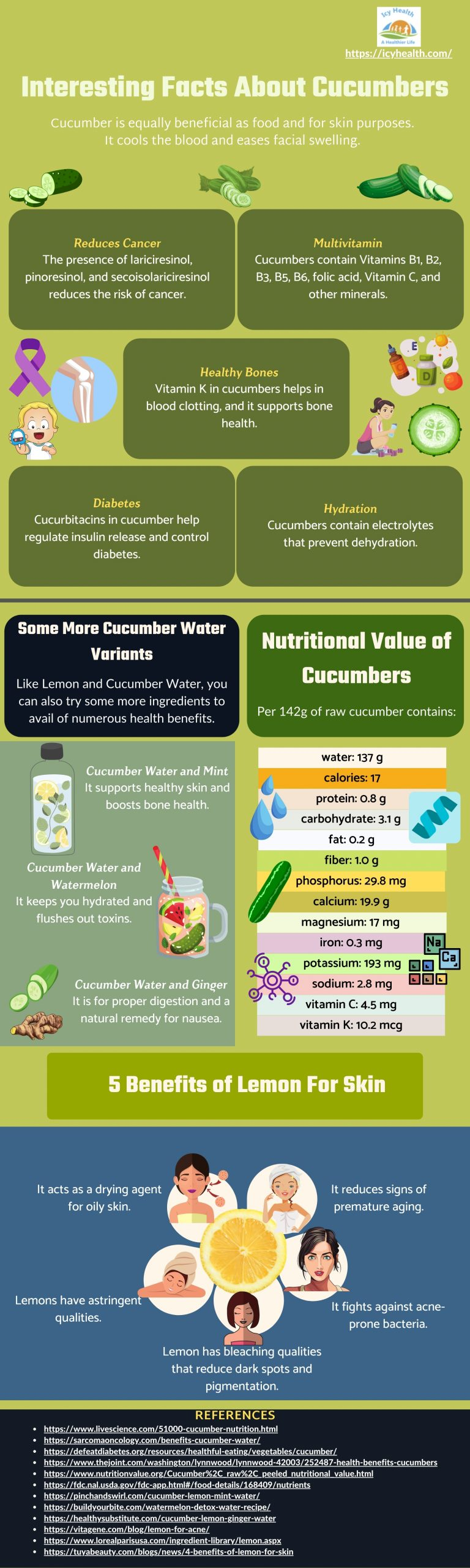 Interesting Facts About Cucumbers